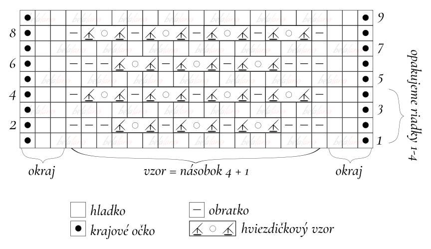 pletena celenka navod vzor 1
